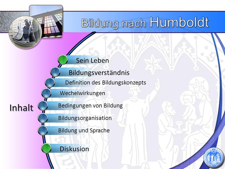 Bildung nach Humboldt Inhalt Sein Leben Bildungsverständnis Diskusion