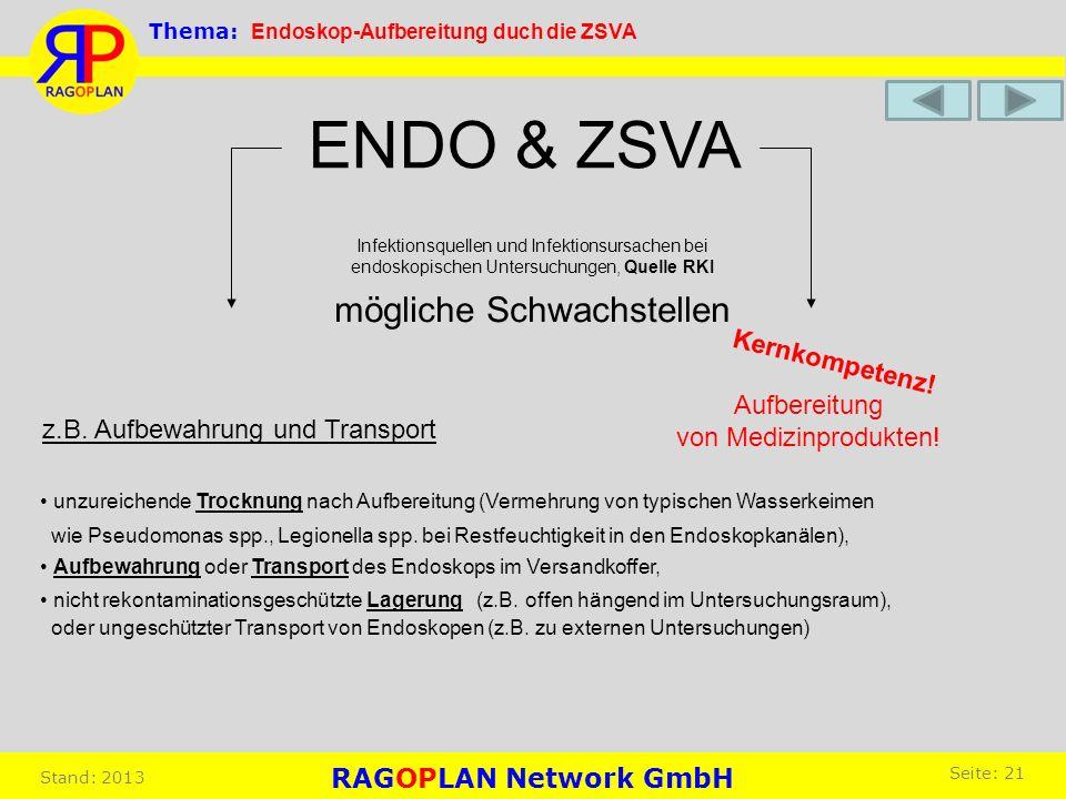 ENDO & ZSVA mögliche Schwachstellen Kernkompetenz! Aufbereitung