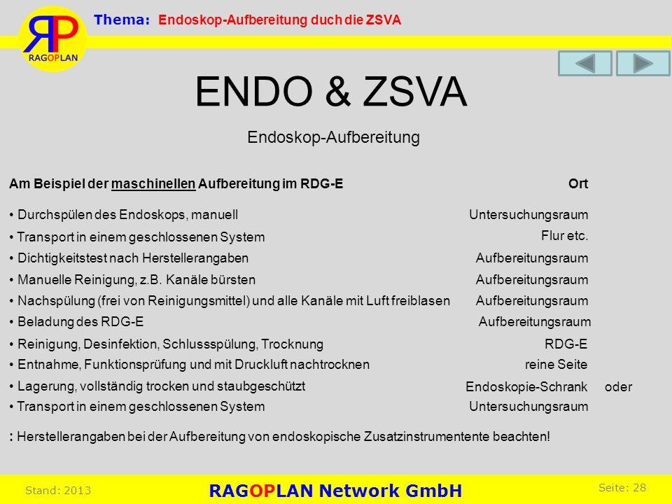 ENDO & ZSVA Endoskop-Aufbereitung RAGOPLAN Network GmbH
