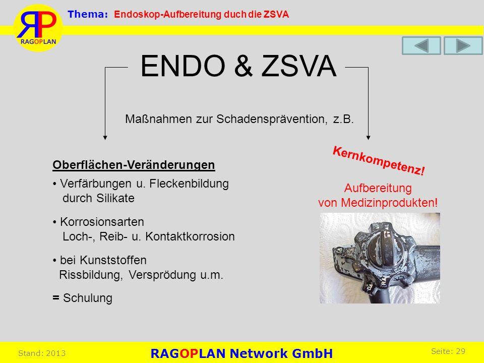 ENDO & ZSVA Maßnahmen zur Schadensprävention, z.B. Kernkompetenz!