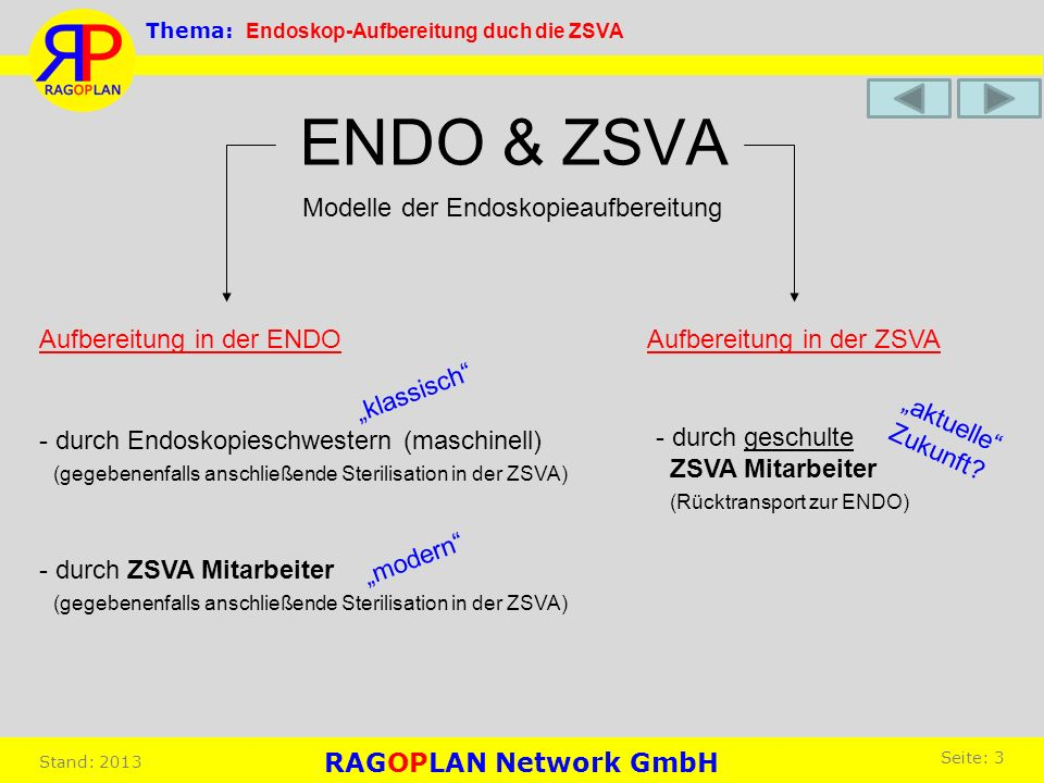 ENDO & ZSVA Modelle der Endoskopieaufbereitung