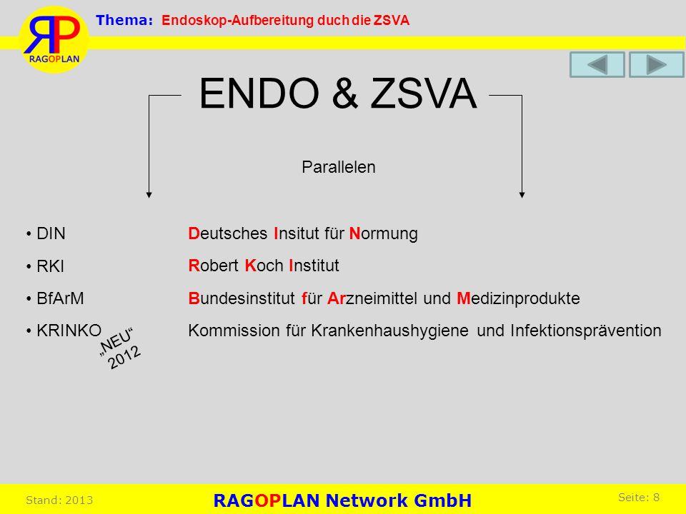 ENDO & ZSVA Parallelen • DIN Deutsches Insitut für Normung • RKI
