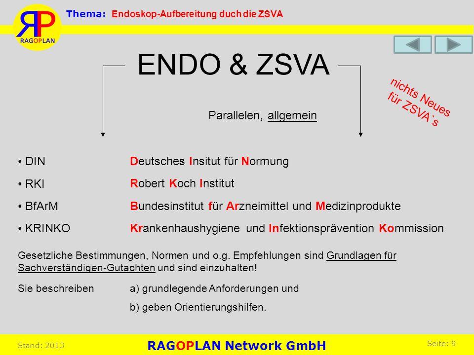 ENDO & ZSVA nichts Neues für ZSVA`s Parallelen, allgemein • DIN