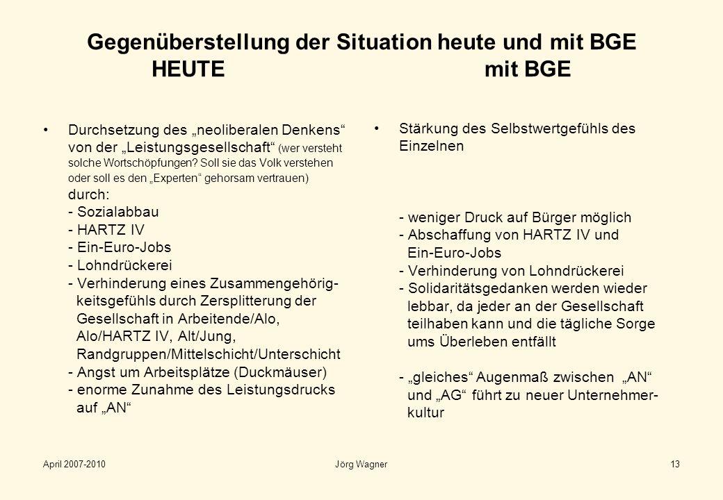 Gegenüberstellung der Situation heute und mit BGE HEUTE mit BGE