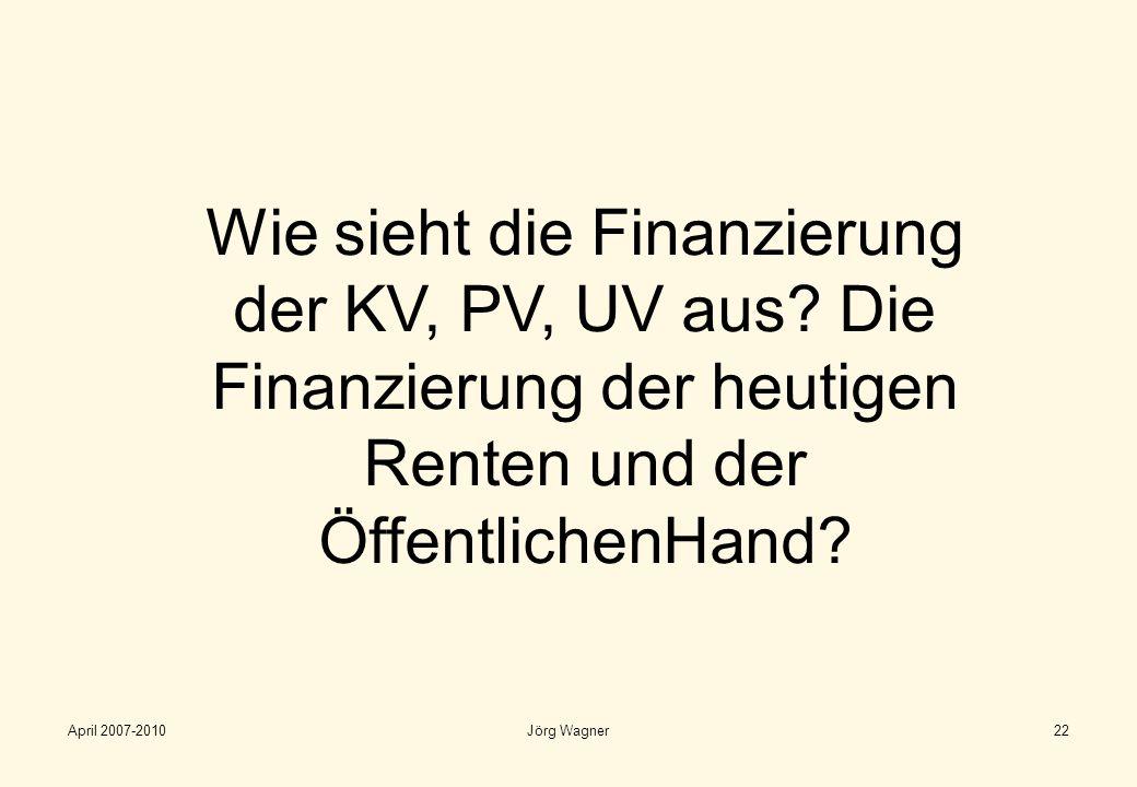 Wie sieht die Finanzierung der KV, PV, UV aus