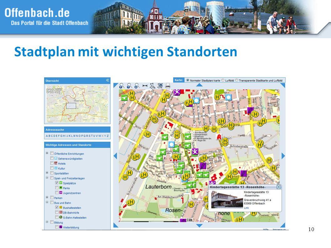 Stadtplan mit wichtigen Standorten