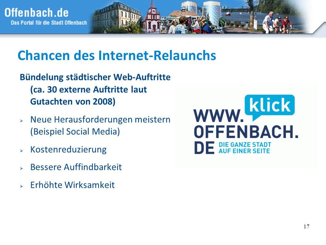 Chancen des Internet-Relaunchs