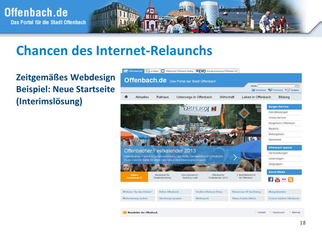 Chancen des Internet-Relaunchs Zeitgemäßes Webdesign Beispiel: Neue Startseite (Interimslösung)