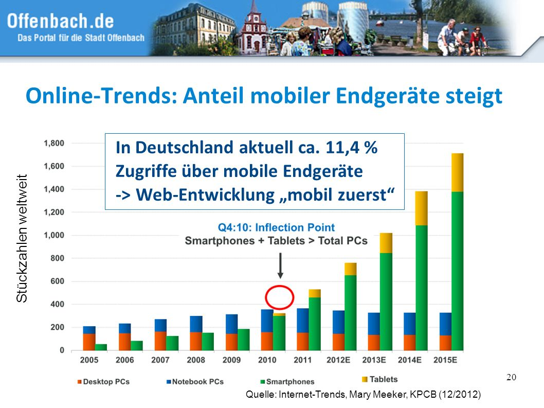 Online-Trends: Anteil mobiler Endgeräte steigt