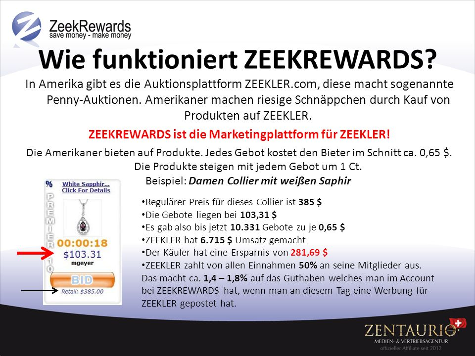 Wie funktioniert ZEEKREWARDS