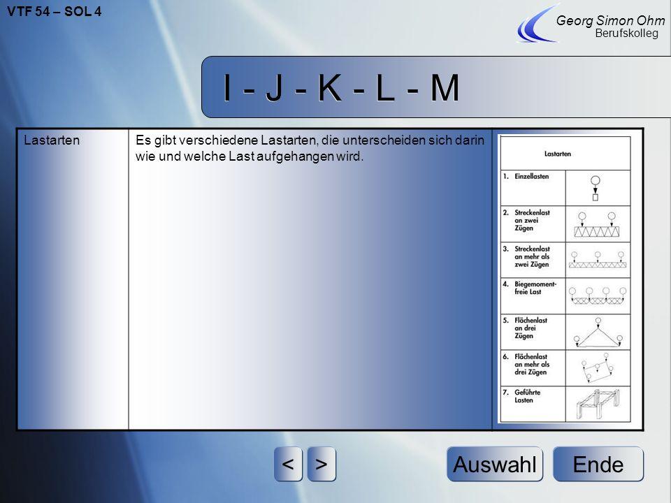 I - J - K - L - M < > Auswahl Ende VTF 54 – SOL 4