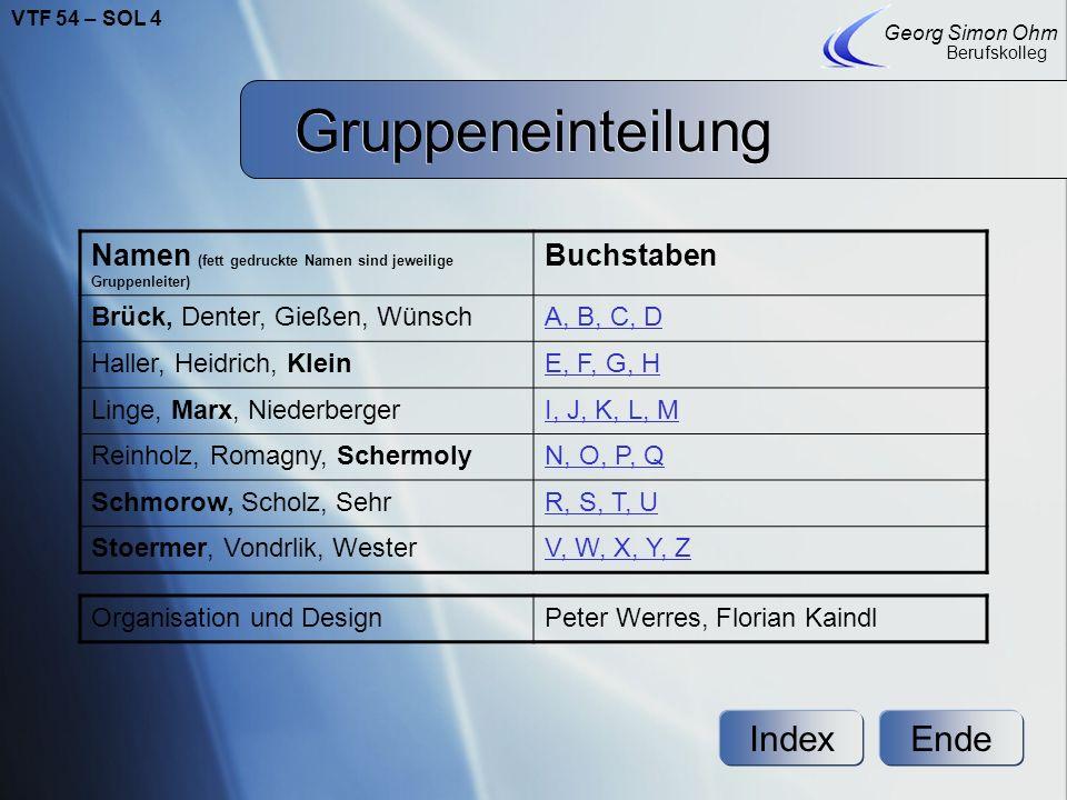 Gruppeneinteilung Index Ende