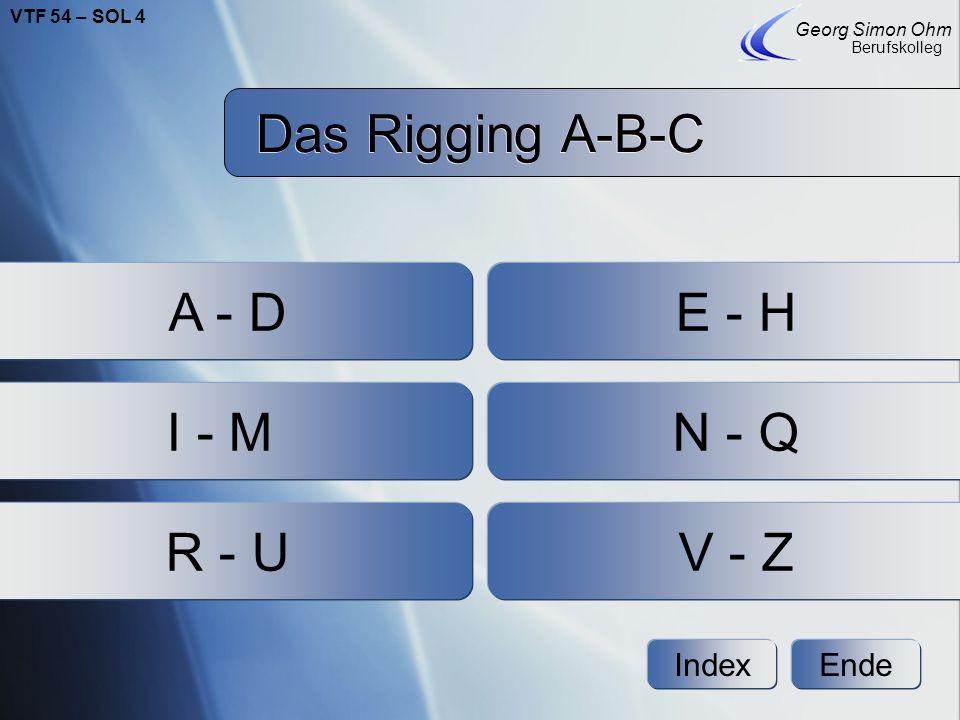 Das Rigging A-B-C A - D E - H I - M N - Q R - U V - Z Index Ende