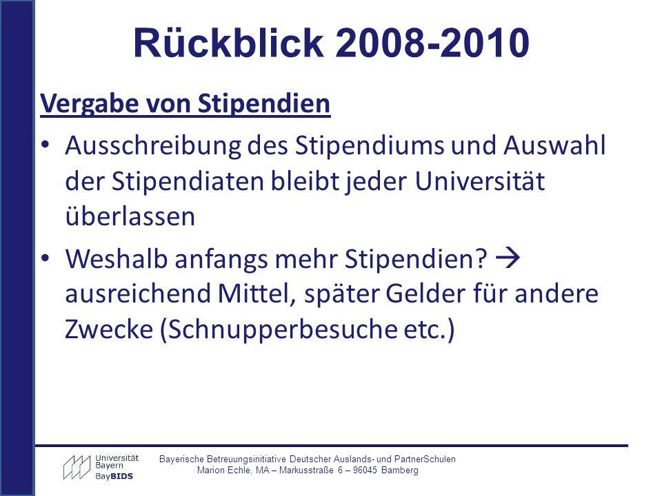 Rückblick 2008-2010 Vergabe von Stipendien