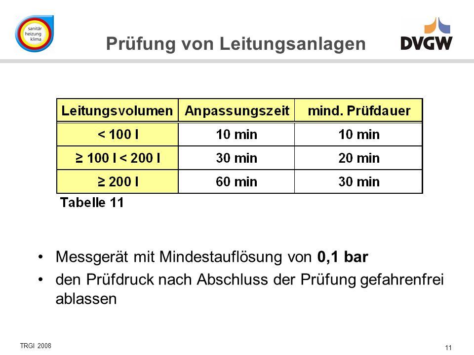 Messgerät mit Mindestauflösung von 0,1 bar