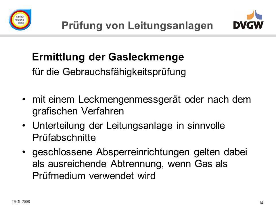 Ermittlung der Gasleckmenge