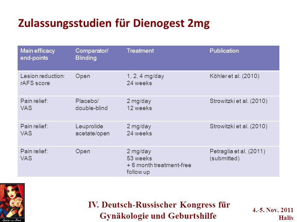 Zulassungsstudien für Dienogest 2mg
