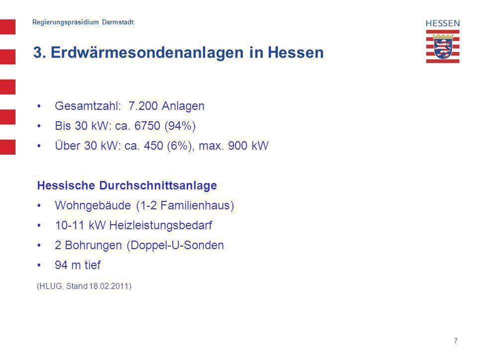 3. Erdwärmesondenanlagen in Hessen