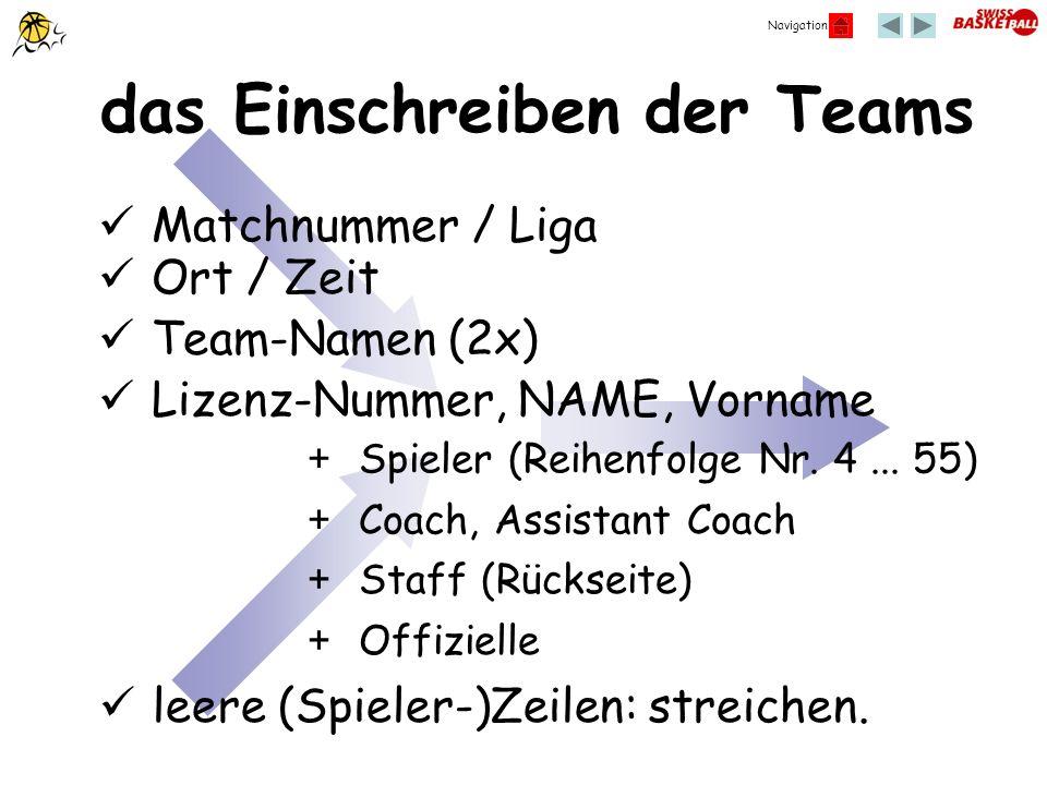das Einschreiben der Teams