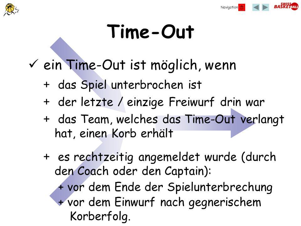 Time-Out ein Time-Out ist möglich, wenn das Spiel unterbrochen ist