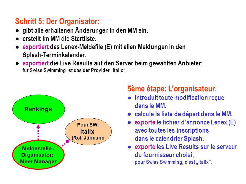 Pour SW: Italix (Rolf Järmann Meldestelle / Organisator: Meet Manager
