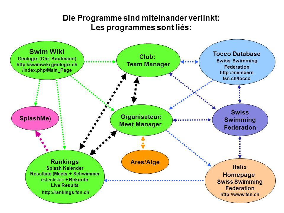 Die Programme sind miteinander verlinkt: Les programmes sont liés: