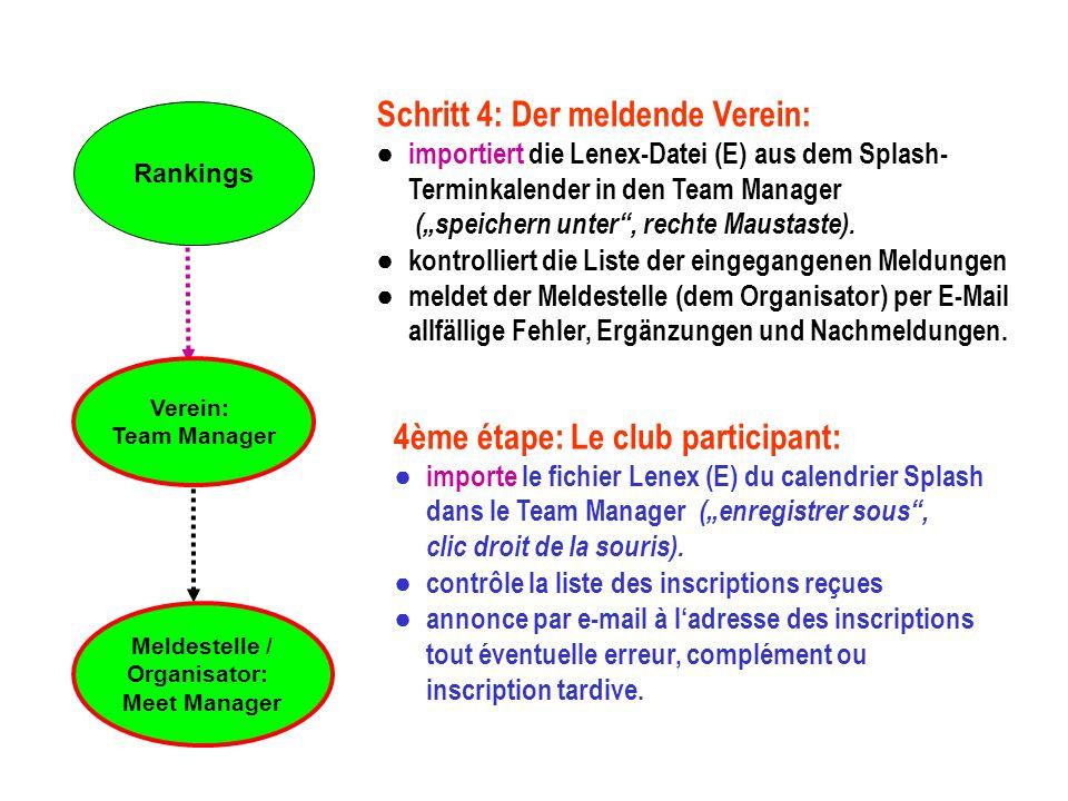 Meldestelle / Organisator: Meet Manager