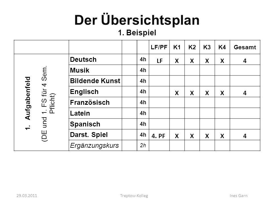 Der Übersichtsplan 1. Beispiel (DE und 1. FS für 4 Sem. Pflicht)