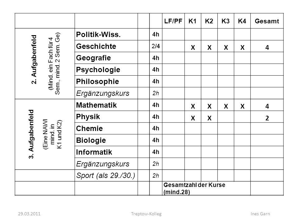 2. Aufgabenfeld Politik-Wiss. Geschichte Geografie Psychologie