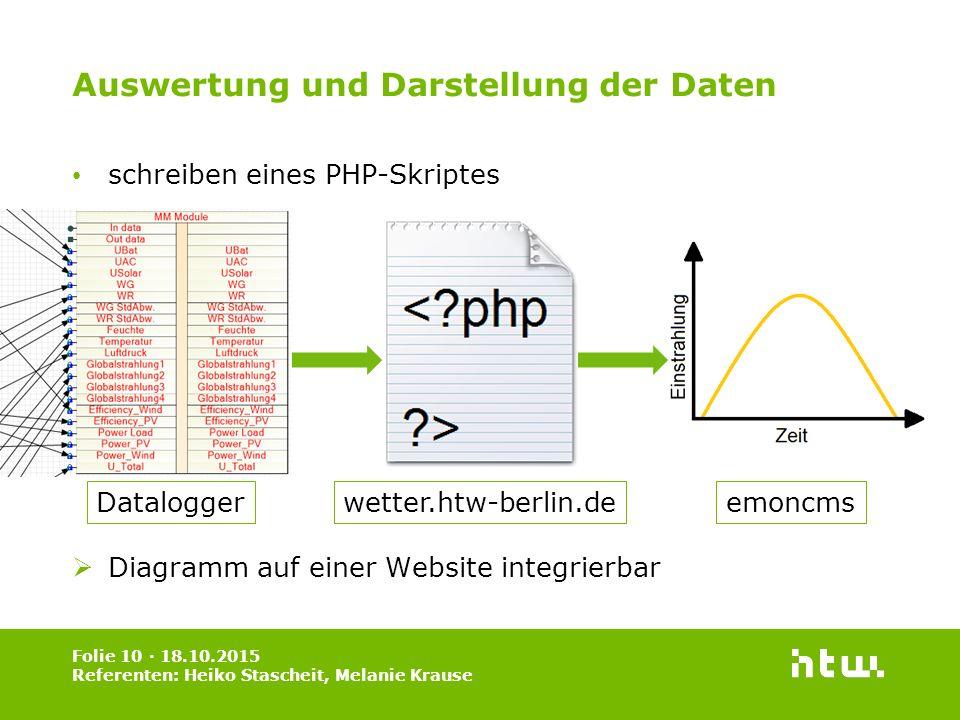 Auswertung und Darstellung der Daten