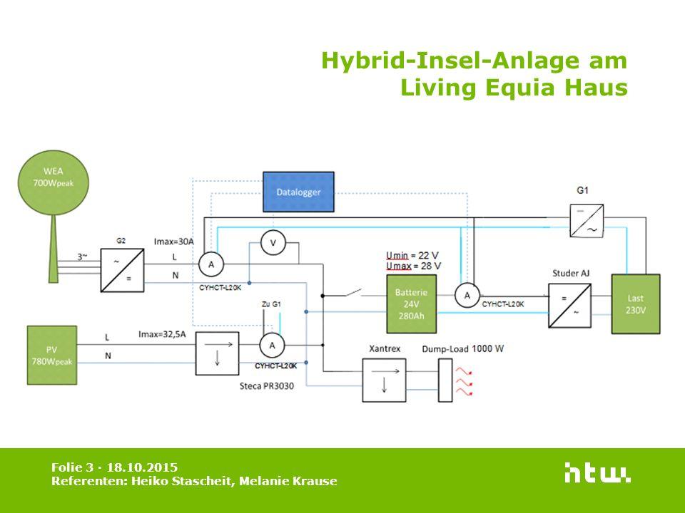 Hybrid-Insel-Anlage am Living Equia Haus