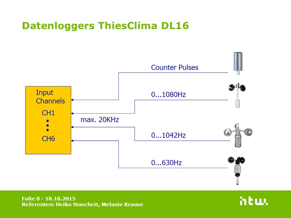 Datenloggers ThiesClima DL16