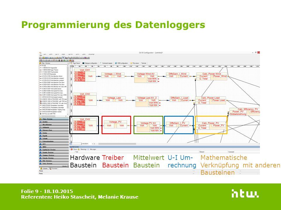 Programmierung des Datenloggers