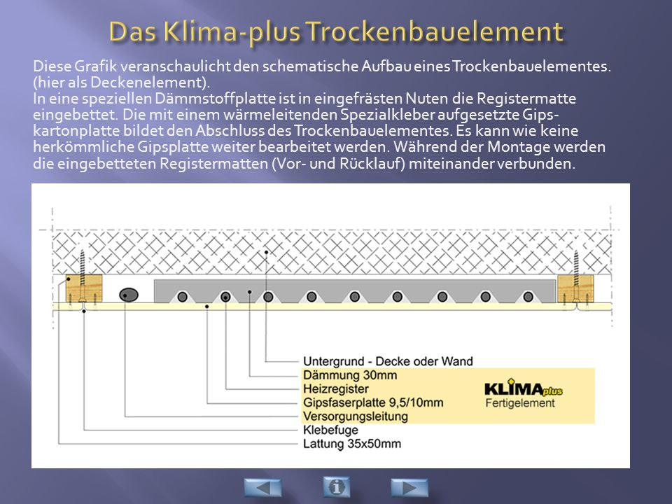 Berühmt Klimaanlage Schematisch Galerie - Der Schaltplan - greigo.com