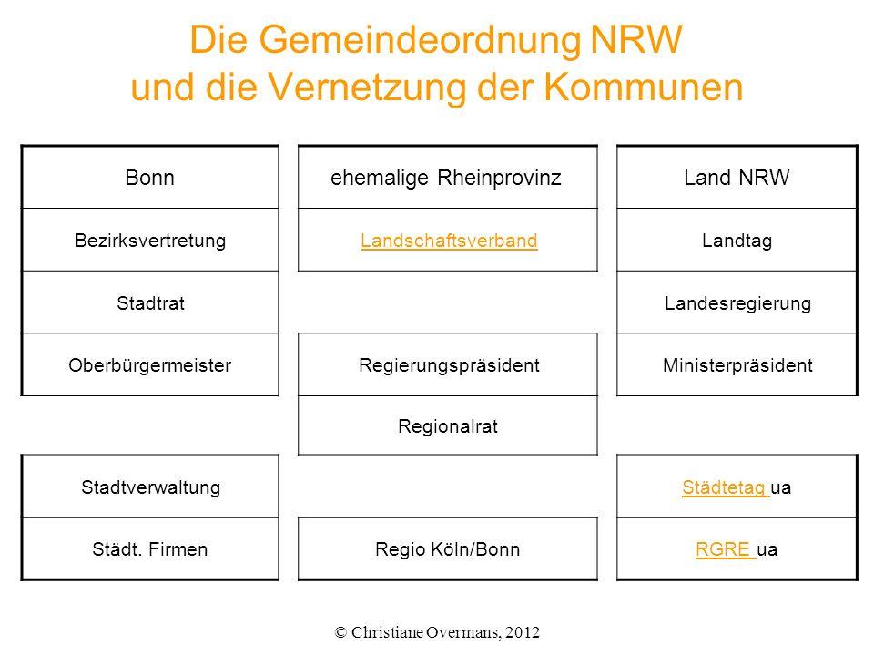 Die Gemeindeordnung NRW und die Vernetzung der Kommunen