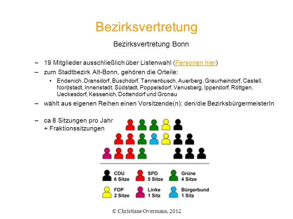 Bezirksvertretung Bonn
