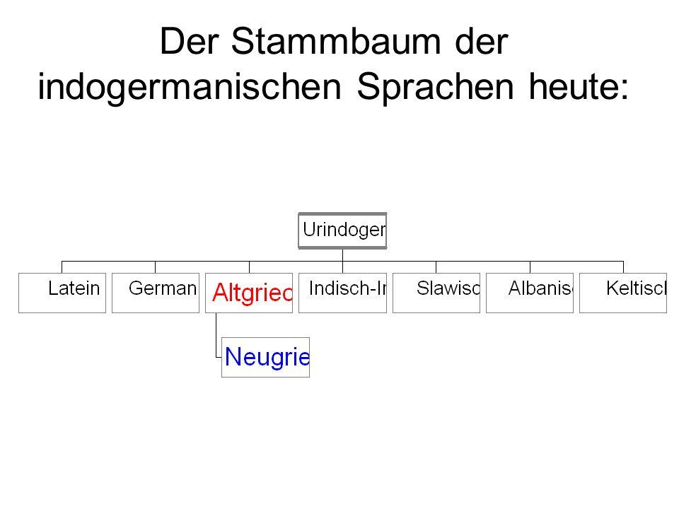Der Stammbaum der indogermanischen Sprachen heute: