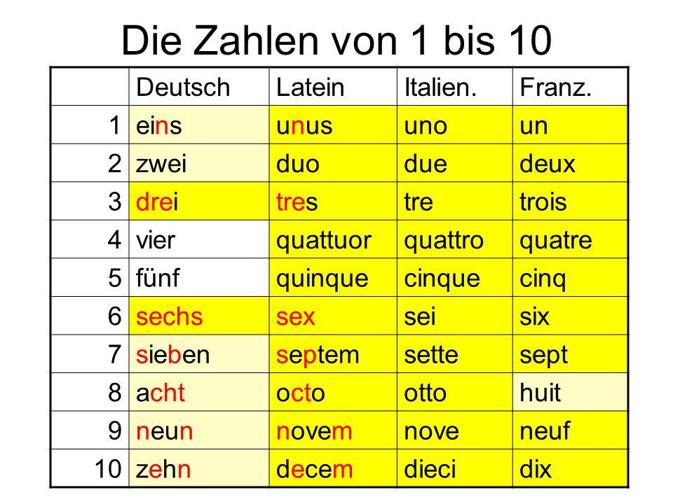 Die Zahlen von 1 bis 10 Deutsch Latein Italien. Franz. 1 eins unus uno