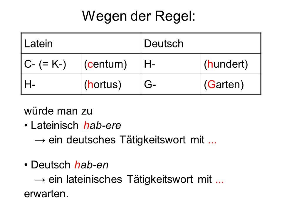 Wegen der Regel: Latein Deutsch C- (= K-) (centum) H- (hundert)