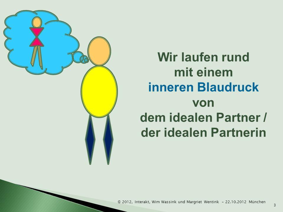 Wir laufen rund mit einem inneren Blaudruck von dem idealen Partner /