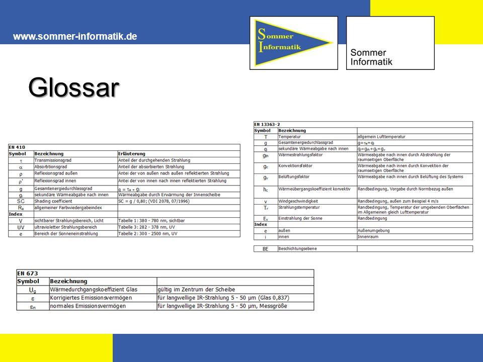 www.sommer-informatik.de Glossar