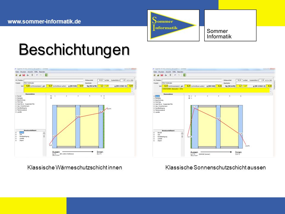 Beschichtungen www.sommer-informatik.de