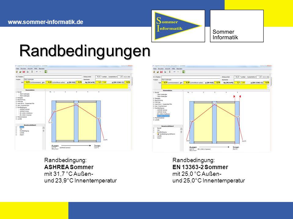 Randbedingungen www.sommer-informatik.de Randbedingung: ASHREA Sommer