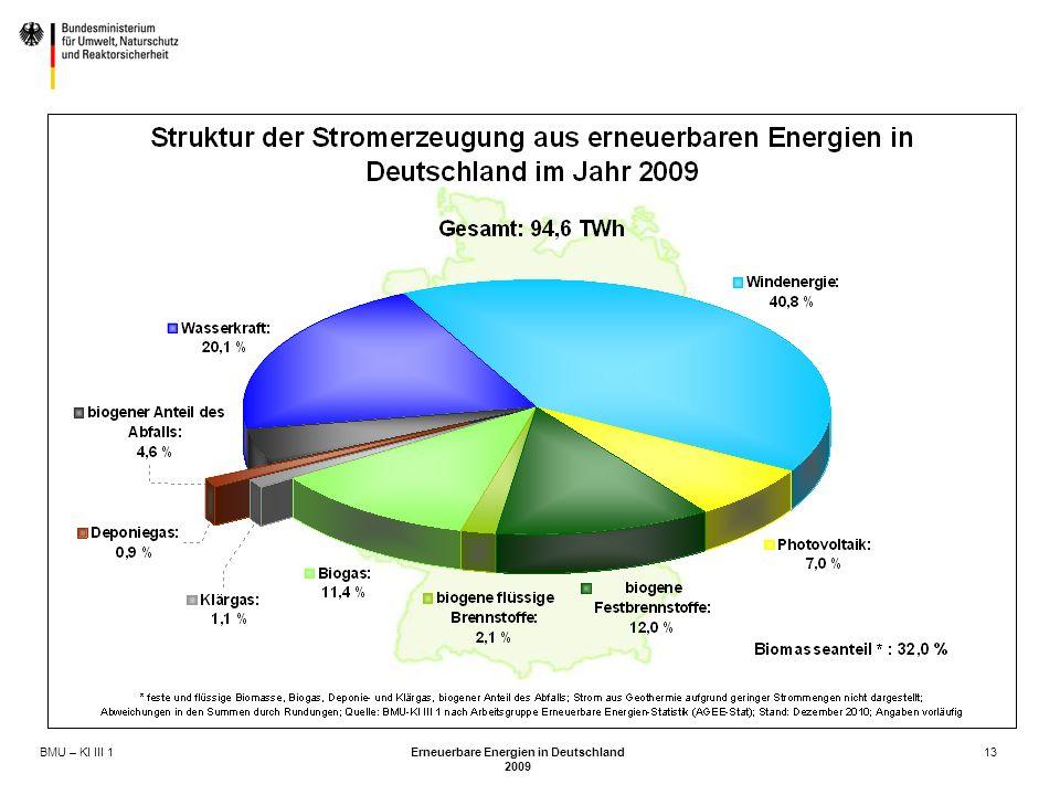Erneuerbare Energien in Deutschland