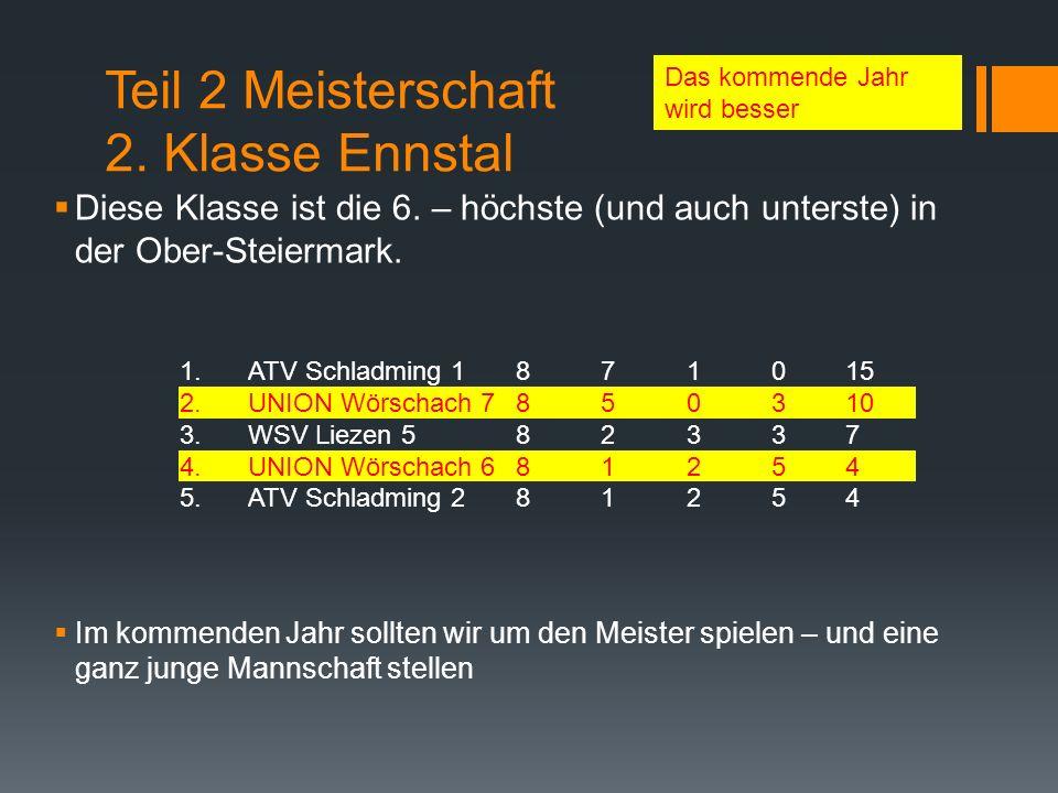 Teil 2 Meisterschaft 2. Klasse Ennstal