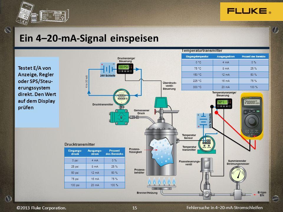 Ein 4–20-mA-Signal einspeisen