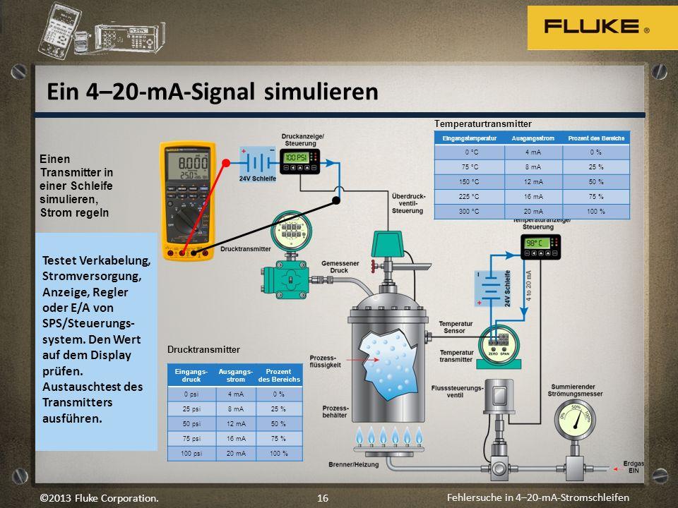 Ein 4–20-mA-Signal simulieren