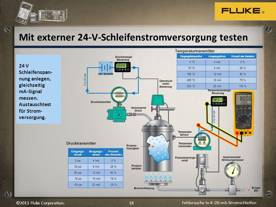 Mit externer 24-V-Schleifenstromversorgung testen