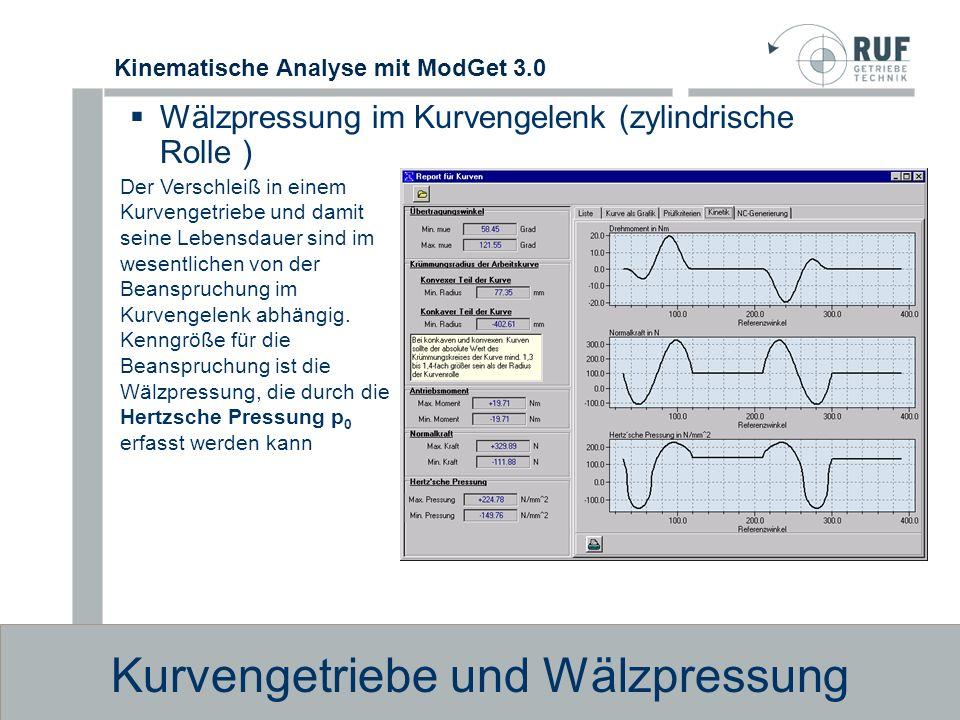 Kurvengetriebe und Wälzpressung