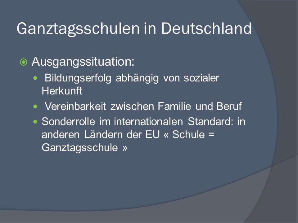 Ganztagsschulen in Deutschland